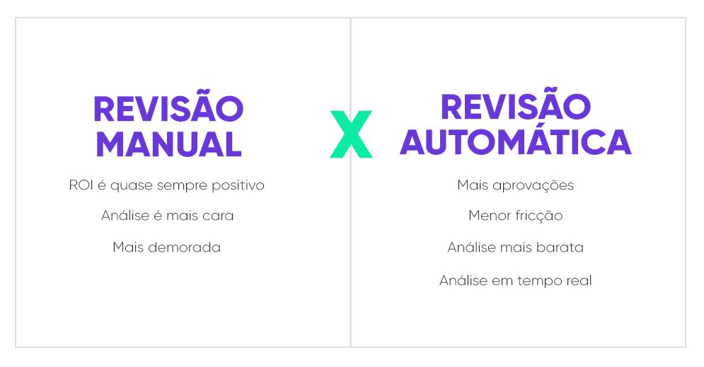 Revisão manual X Revisão automática