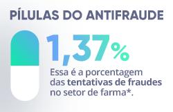 1,37%. Essa é a porcentagem das tentativas de fraude no setor de farma nos últimos 12 meses.