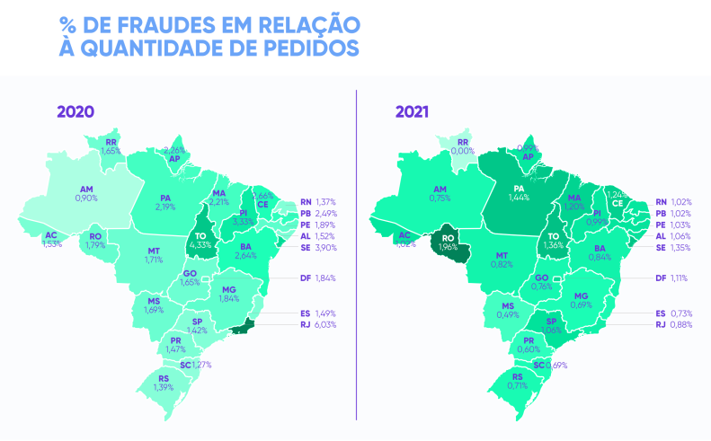 Censo da Fraude 2021 - Porcentagem de fraudes em relação à quantidade de pedidos